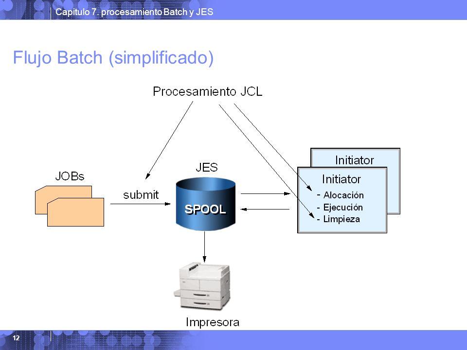 Flujo Batch (simplificado)