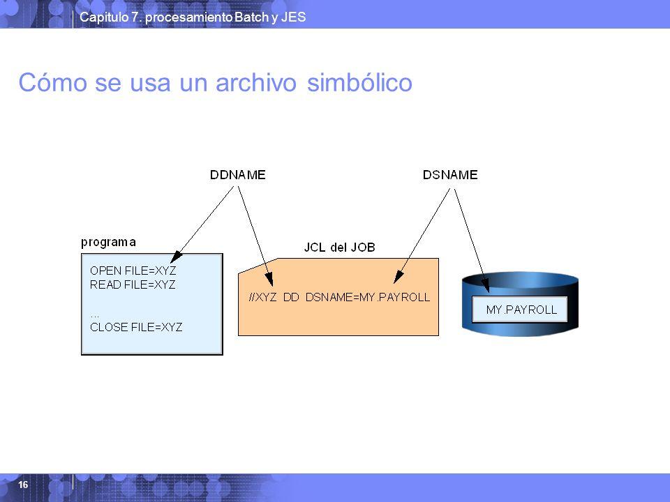 Cómo se usa un archivo simbólico