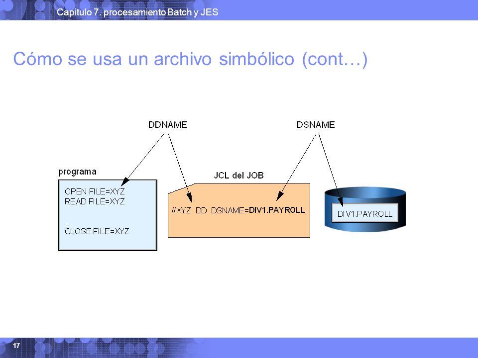 Cómo se usa un archivo simbólico (cont…)