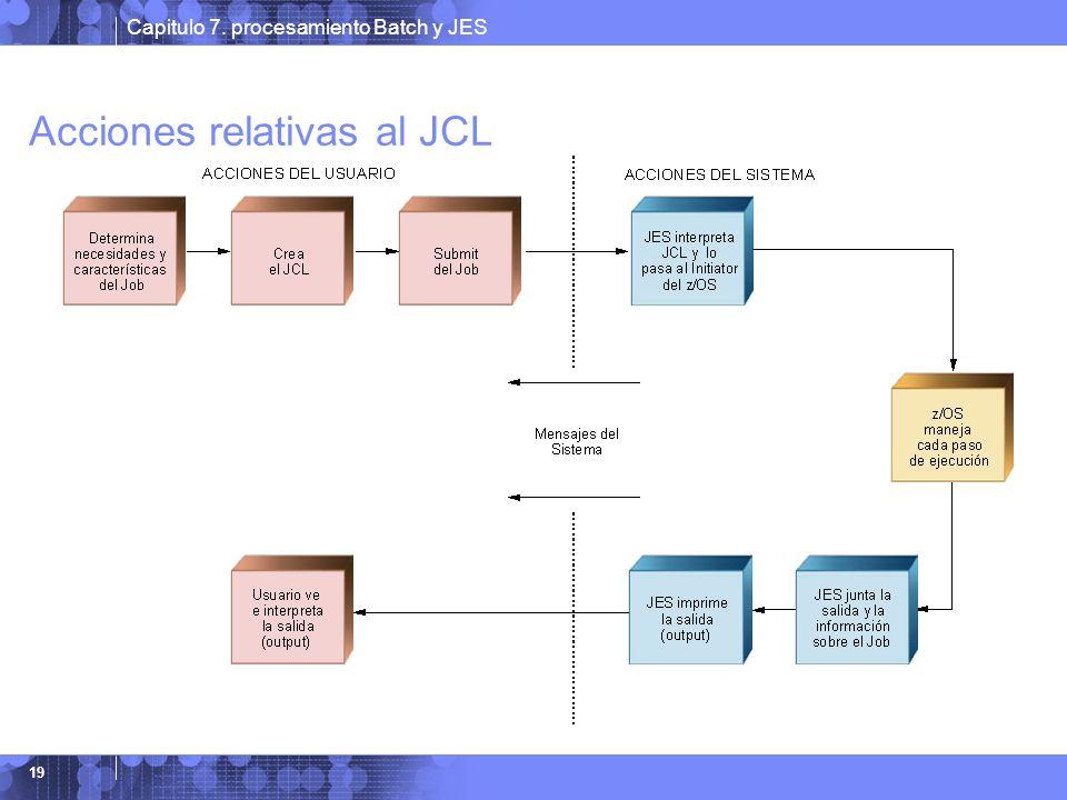 Acciones relativas al JCL