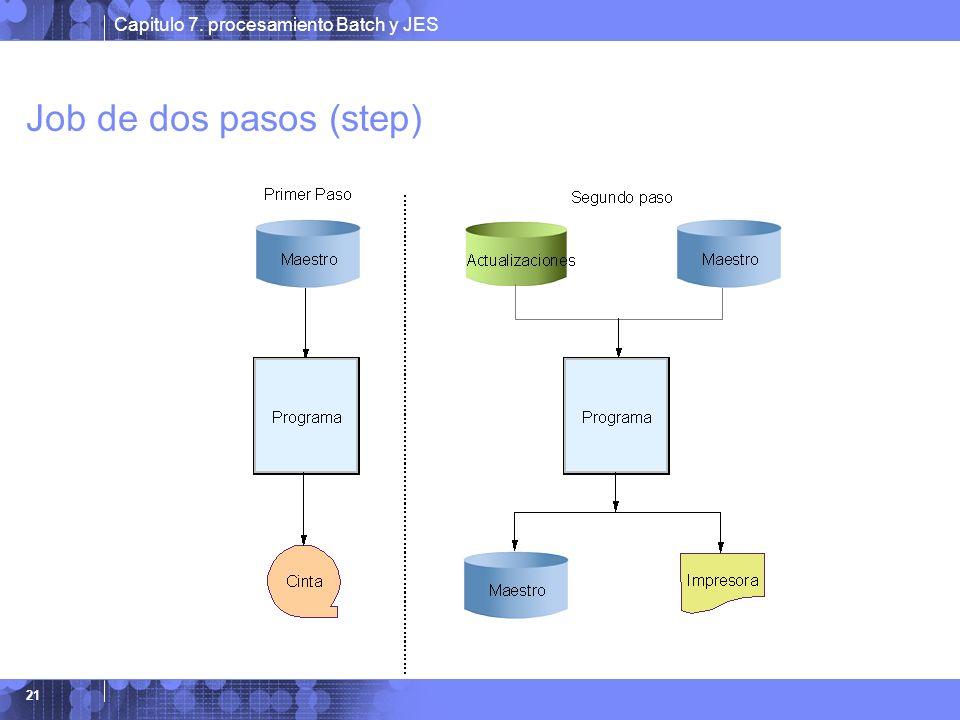 Job de dos pasos (step) Suponga ahora que necesita hacer un respaldo (backup) de un archivo maestro y luego.