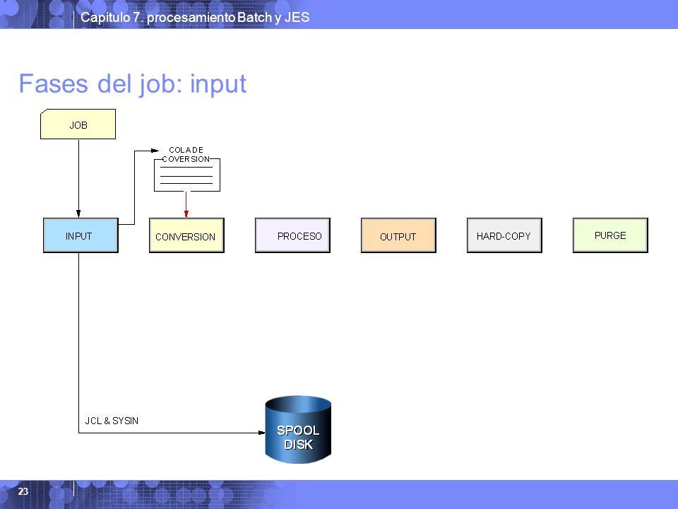 Fases del job: input Fase de Entrada