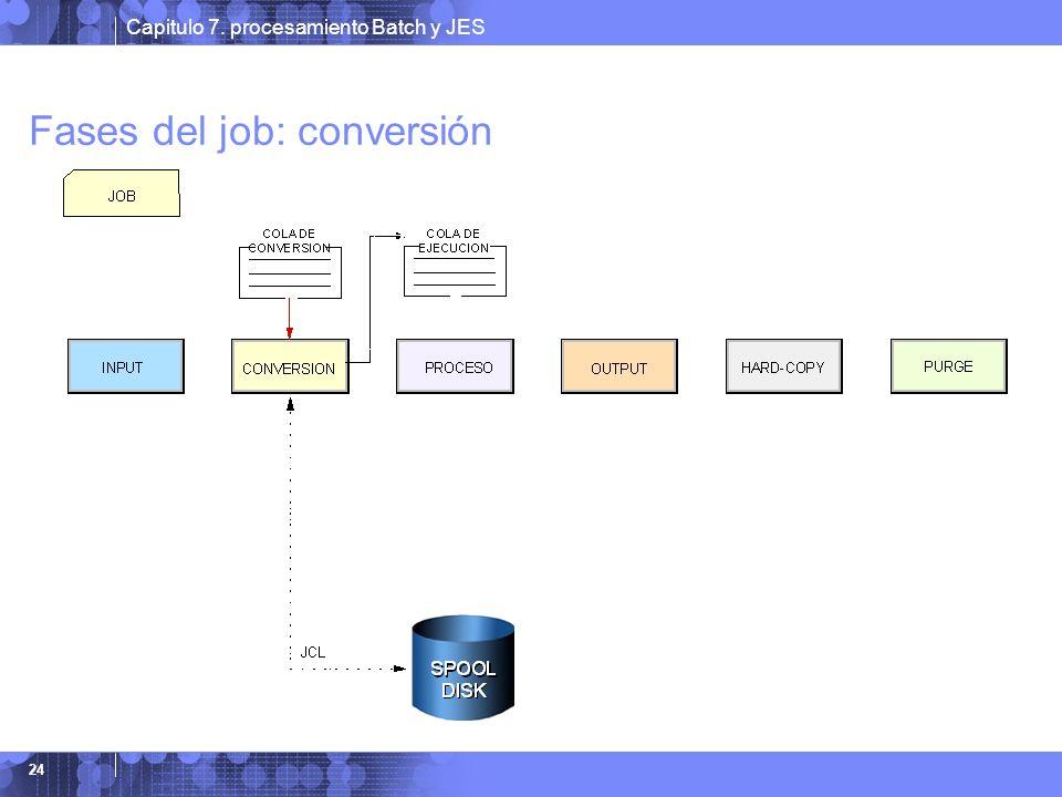 Fases del job: conversión
