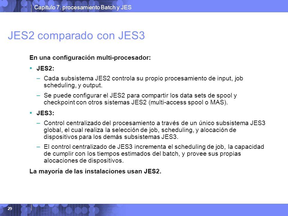 JES2 comparado con JES3 En una configuración multi-procesador: JES2: