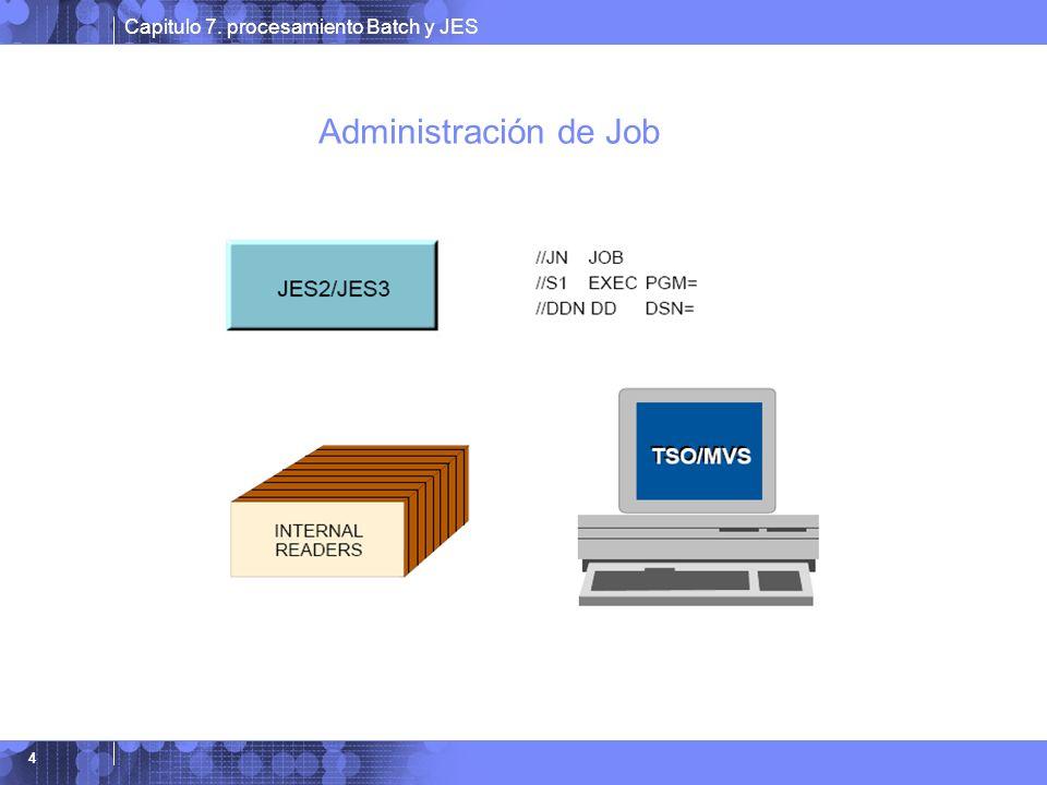 Administración de Job