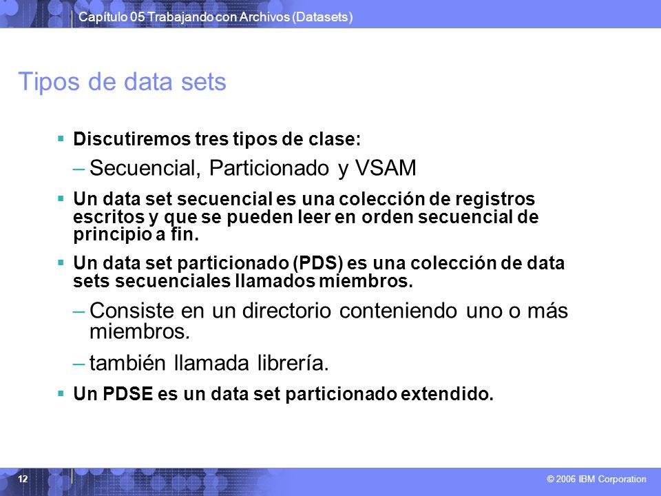 Tipos de data sets Secuencial, Particionado y VSAM