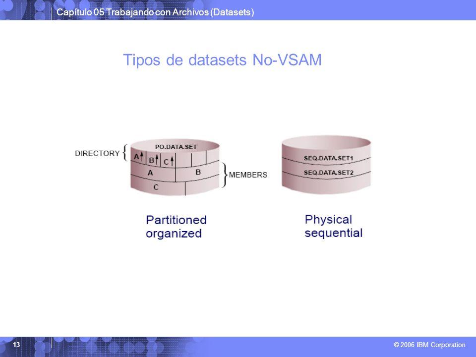 Tipos de datasets No-VSAM