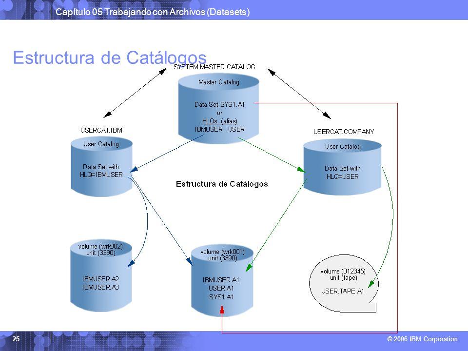 Estructura de Catálogos