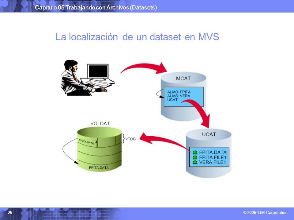 La localización de un dataset en MVS