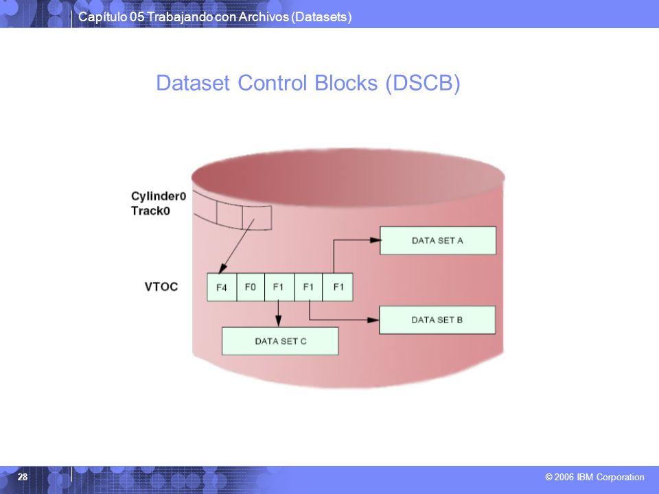Dataset Control Blocks (DSCB)