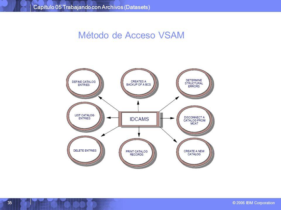 Método de Acceso VSAM