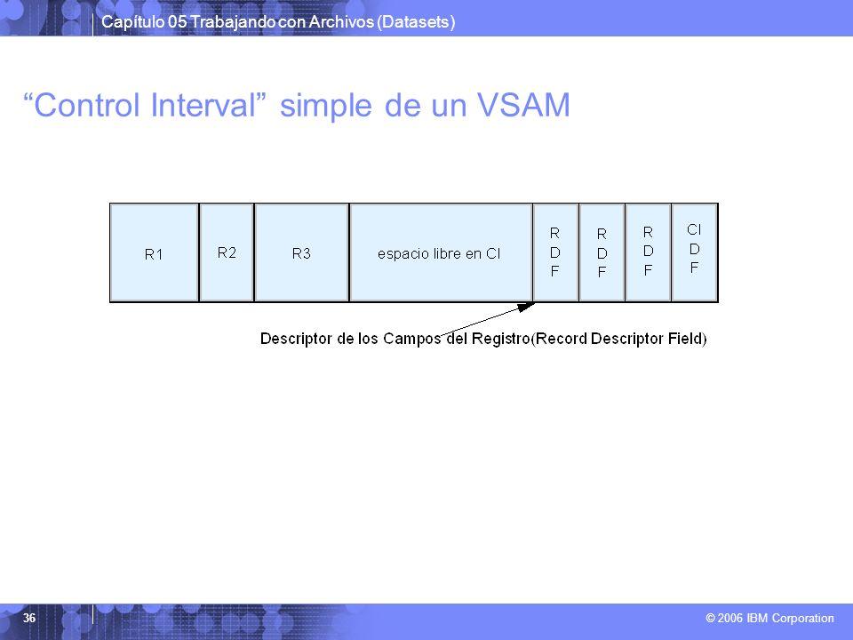Control Interval simple de un VSAM