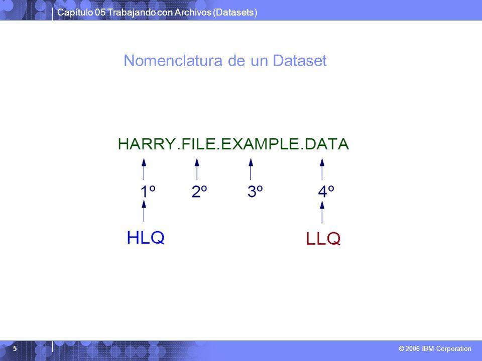 Nomenclatura de un Dataset