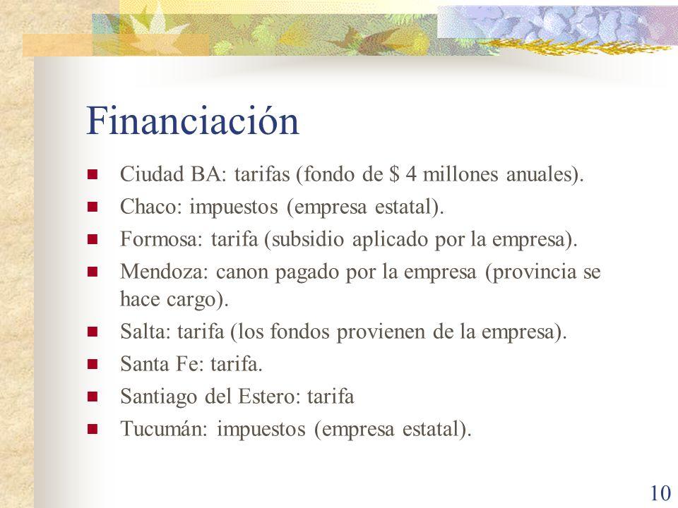 Financiación Ciudad BA: tarifas (fondo de $ 4 millones anuales).