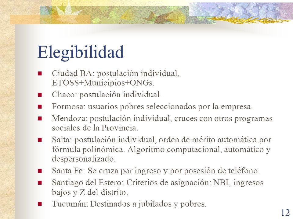 Elegibilidad Ciudad BA: postulación individual, ETOSS+Municipios+ONGs.