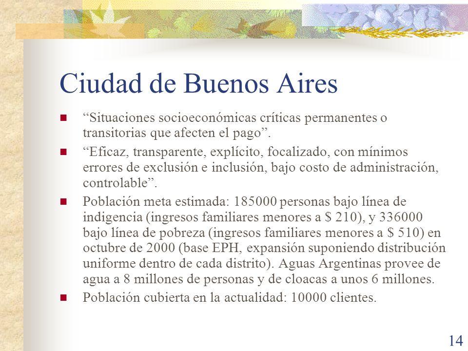 Ciudad de Buenos Aires Situaciones socioeconómicas críticas permanentes o transitorias que afecten el pago .