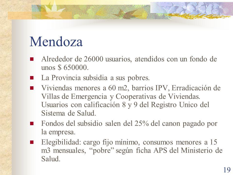 Mendoza Alrededor de 26000 usuarios, atendidos con un fondo de unos $ 650000. La Provincia subsidia a sus pobres.