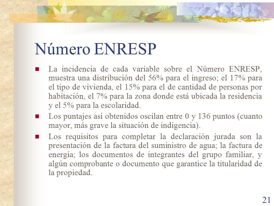 Número ENRESP