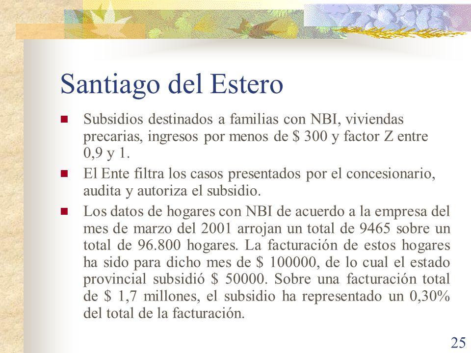 Santiago del EsteroSubsidios destinados a familias con NBI, viviendas precarias, ingresos por menos de $ 300 y factor Z entre 0,9 y 1.