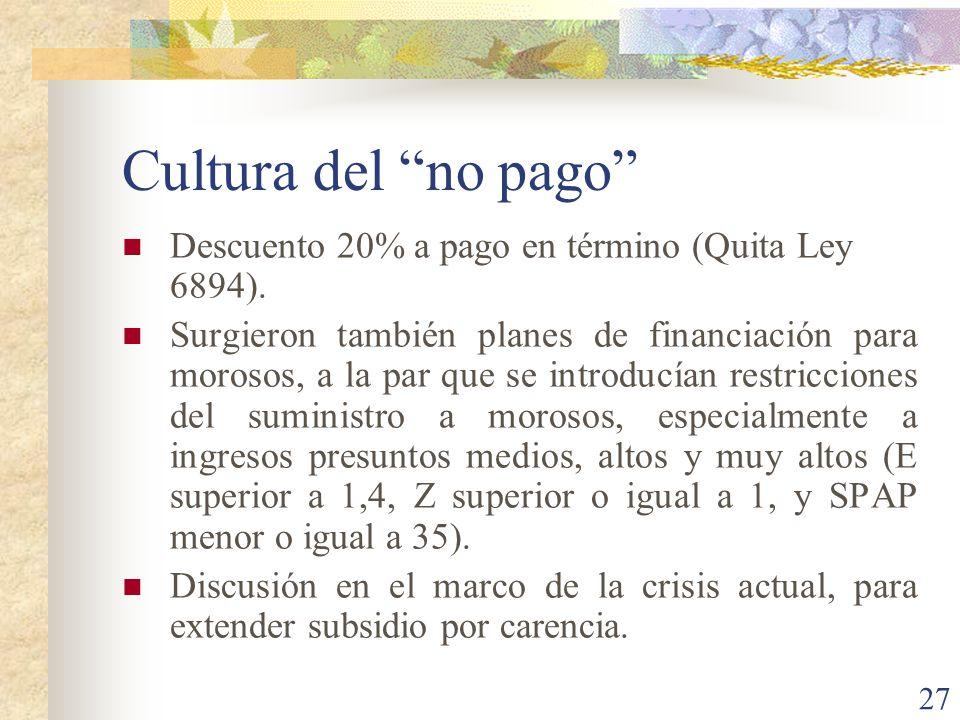 Cultura del no pago Descuento 20% a pago en término (Quita Ley 6894).