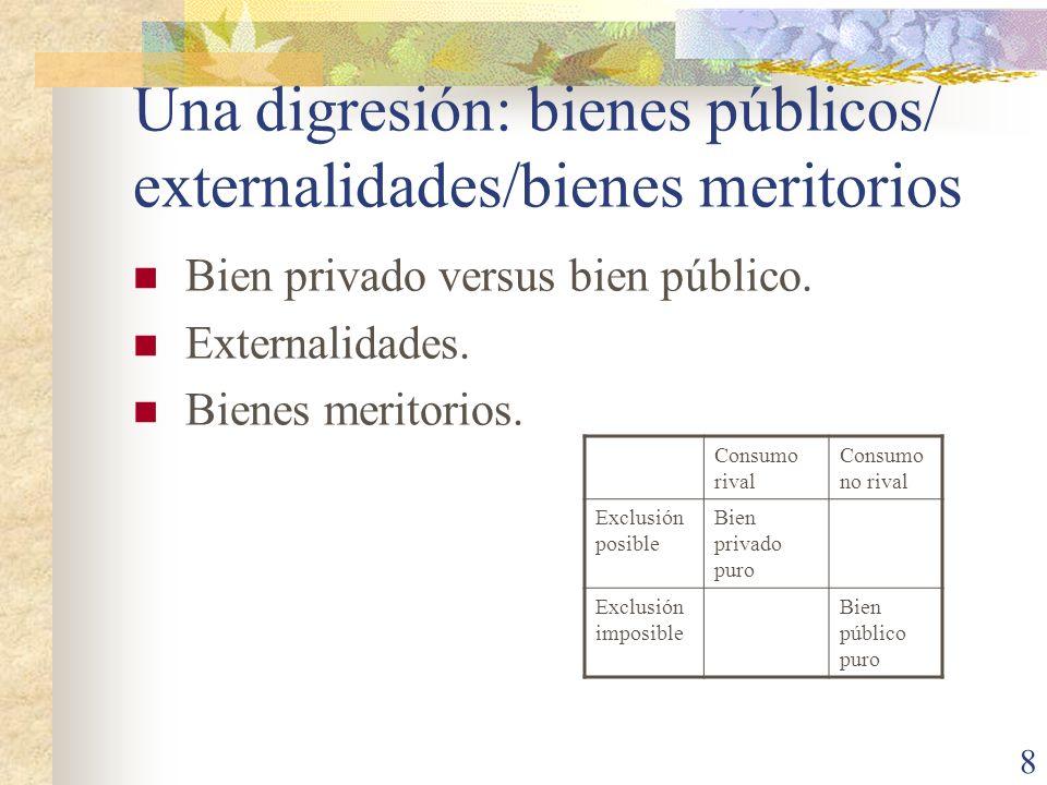 Una digresión: bienes públicos/ externalidades/bienes meritorios