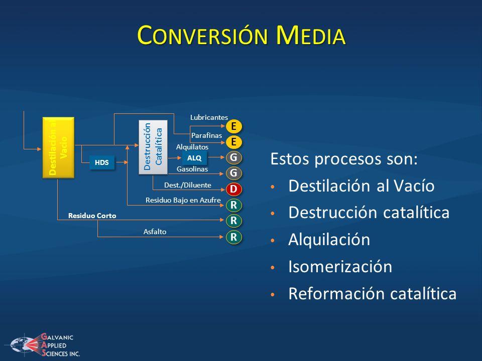 Conversión Media Estos procesos son: Destilación al Vacío