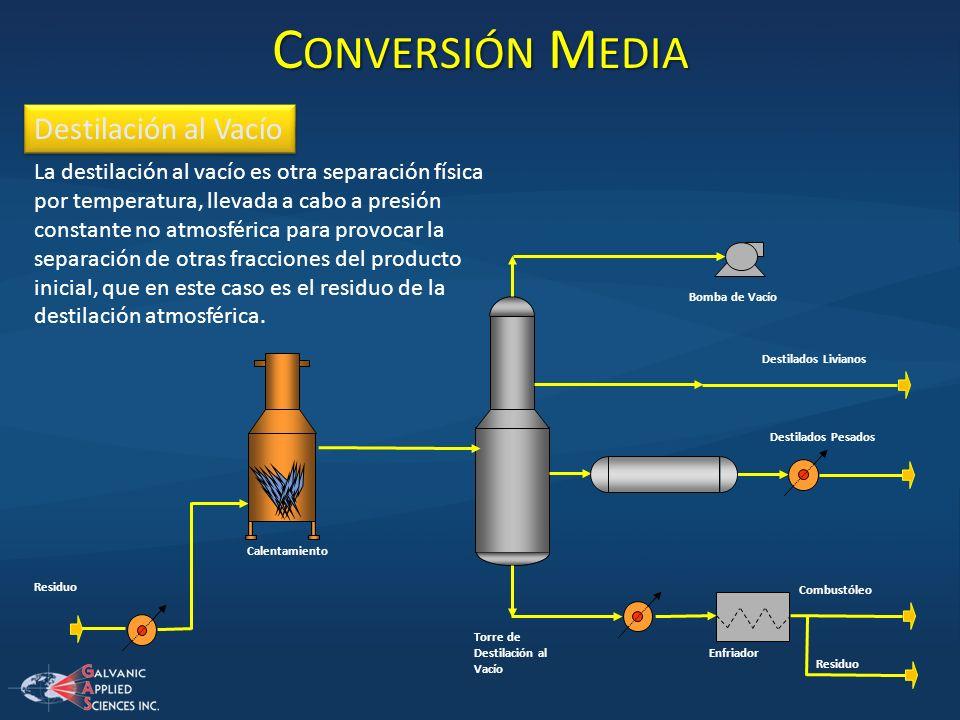 Conversión Media Destilación al Vacío
