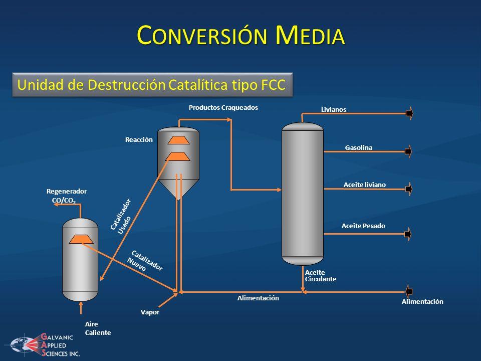 Conversión Media Unidad de Destrucción Catalítica tipo FCC