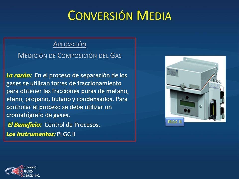 Medición de Composición del Gas