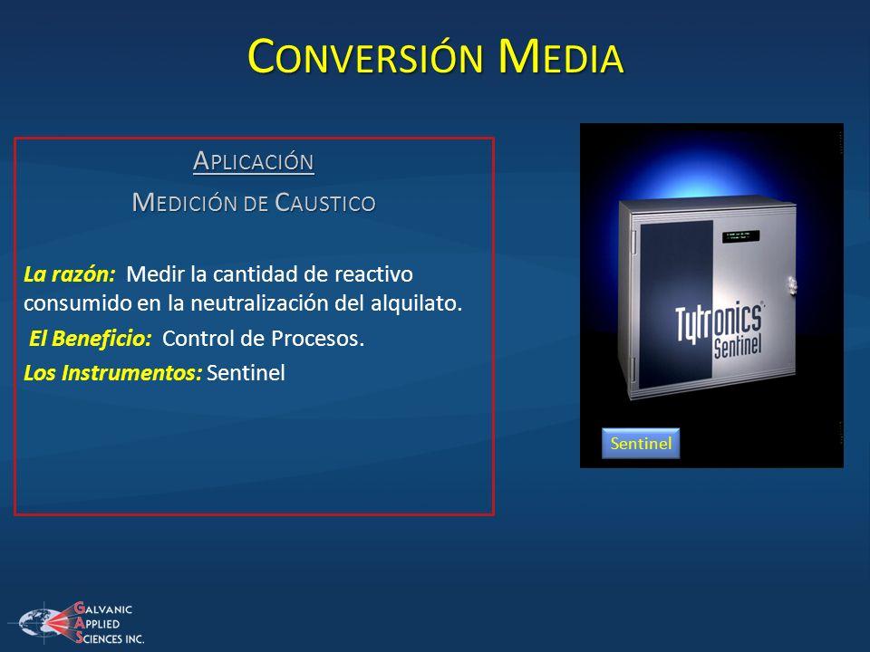 Conversión Media Aplicación Medición de Caustico