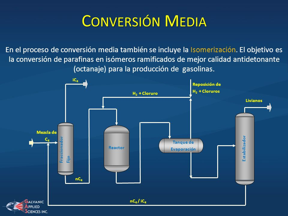 Conversión Media
