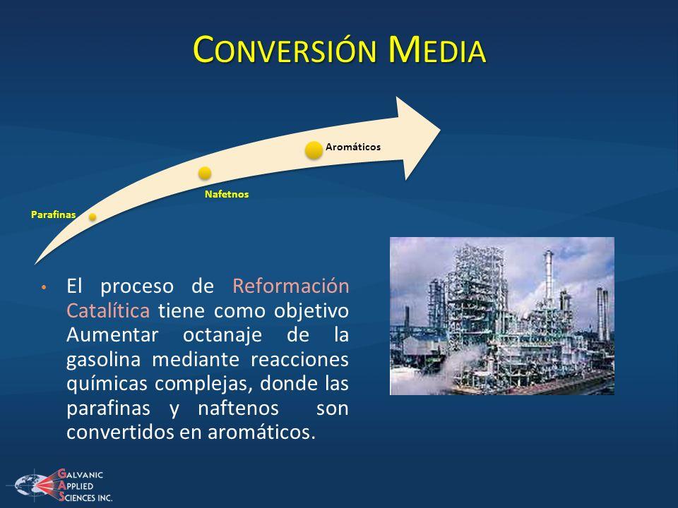 Conversión Media Parafinas. Nafetnos. Aromáticos.