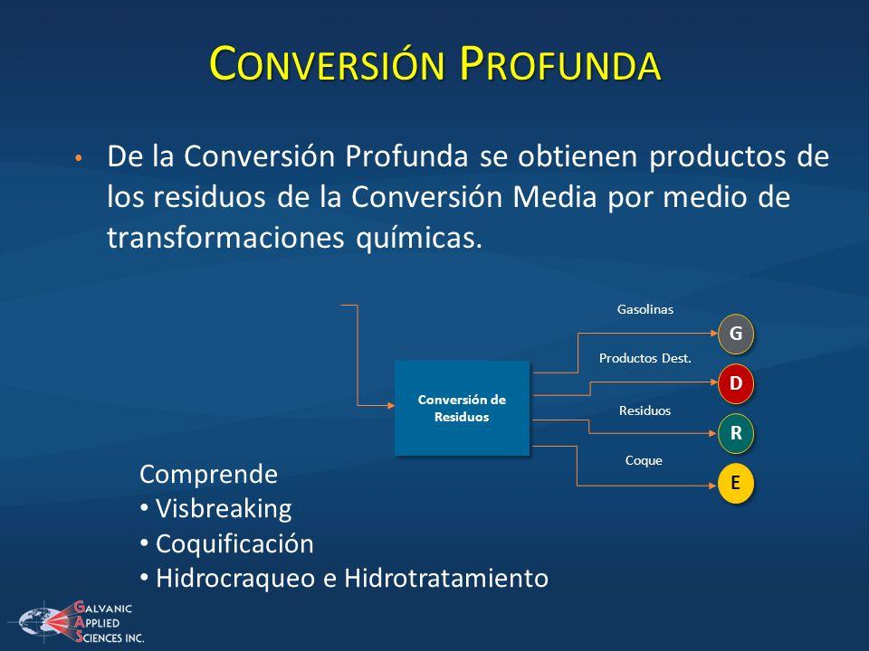 Conversión Profunda De la Conversión Profunda se obtienen productos de los residuos de la Conversión Media por medio de transformaciones químicas.
