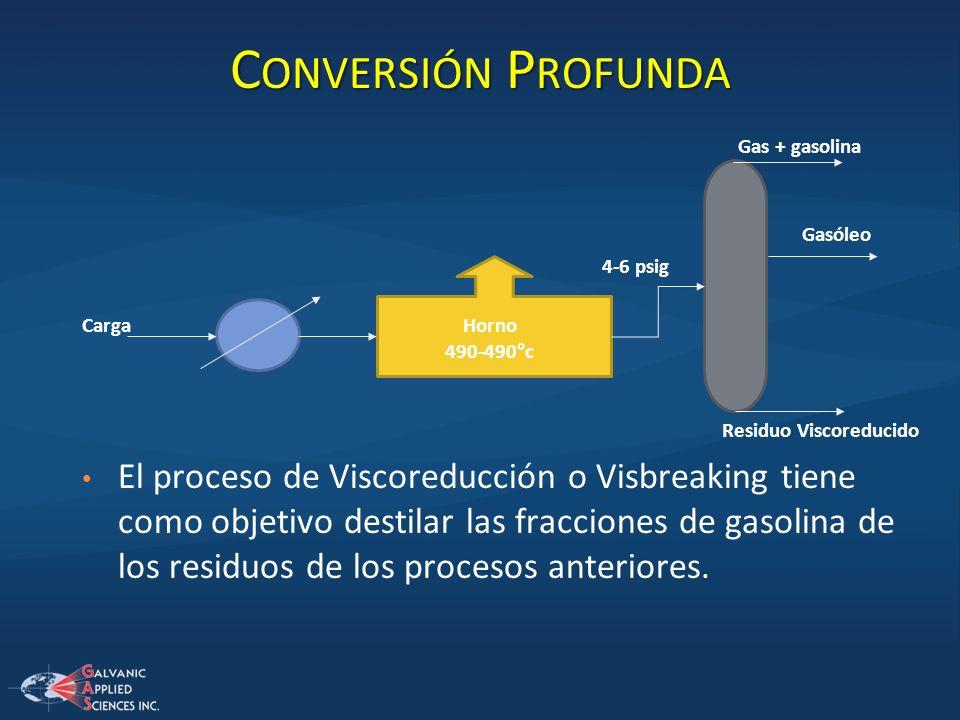 Conversión Profunda Gas + gasolina. Gasóleo. 4-6 psig. Carga. Horno. 490-490°c. Residuo Viscoreducido.