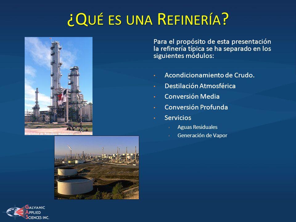 ¿Qué es una Refinería Para el propósito de esta presentación la refinería típica se ha separado en los siguientes módulos: