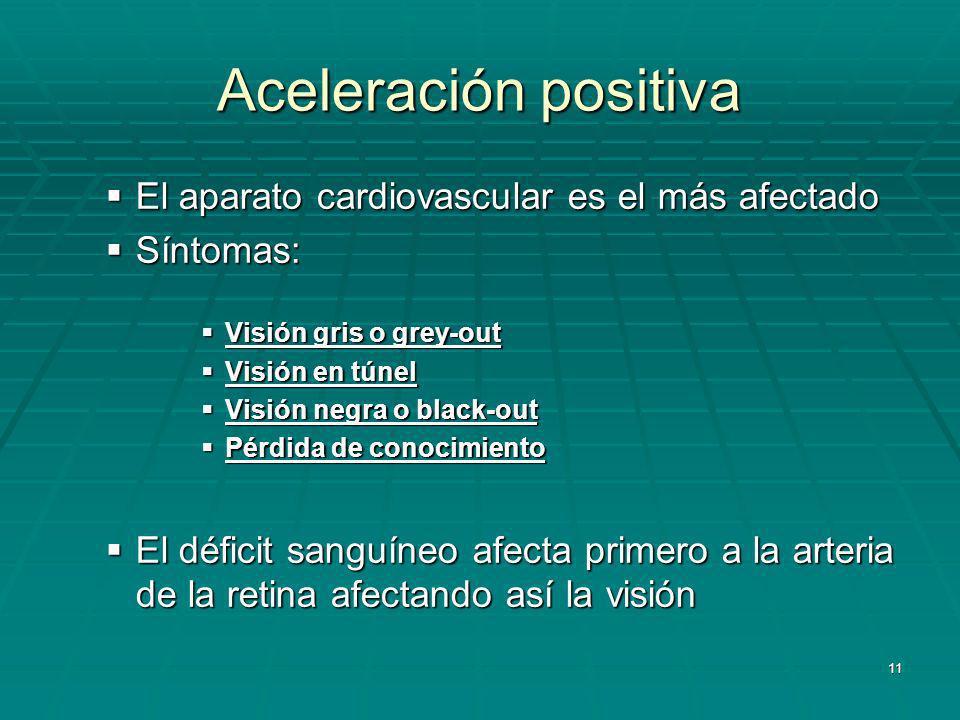 Aceleración positiva El aparato cardiovascular es el más afectado