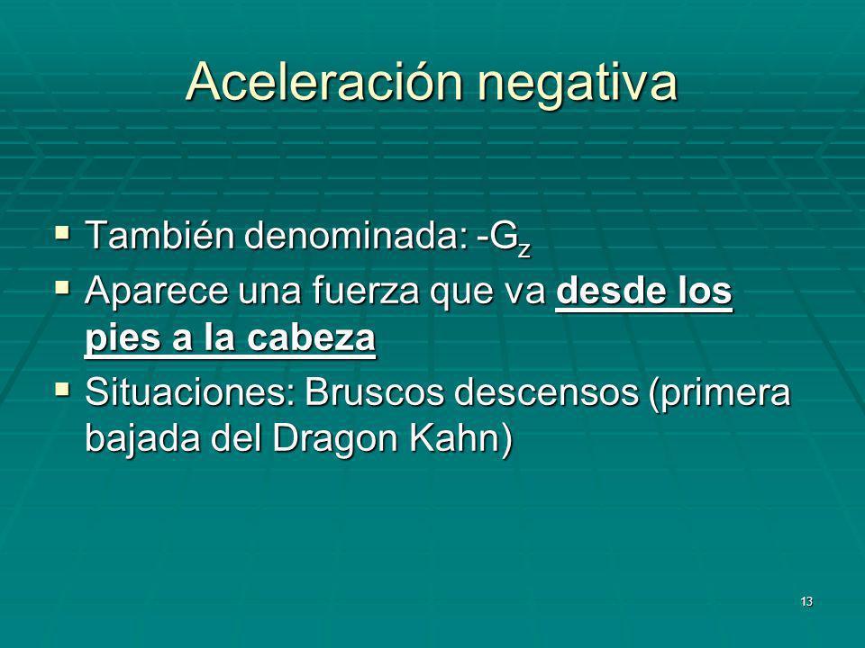 Aceleración negativa También denominada: -Gz