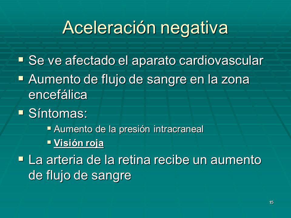 Aceleración negativa Se ve afectado el aparato cardiovascular