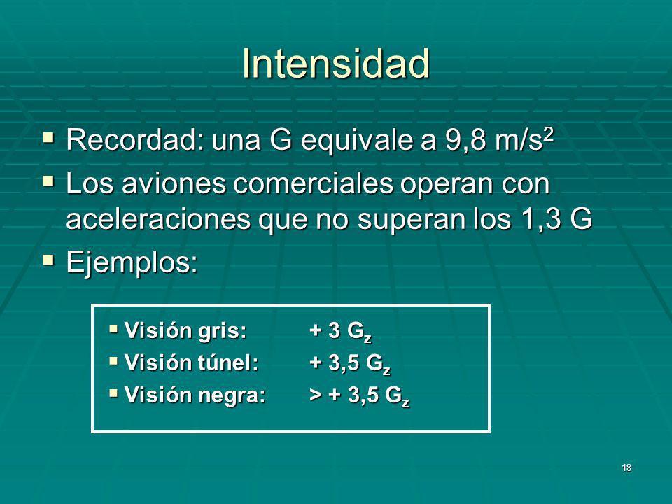 Intensidad Recordad: una G equivale a 9,8 m/s2