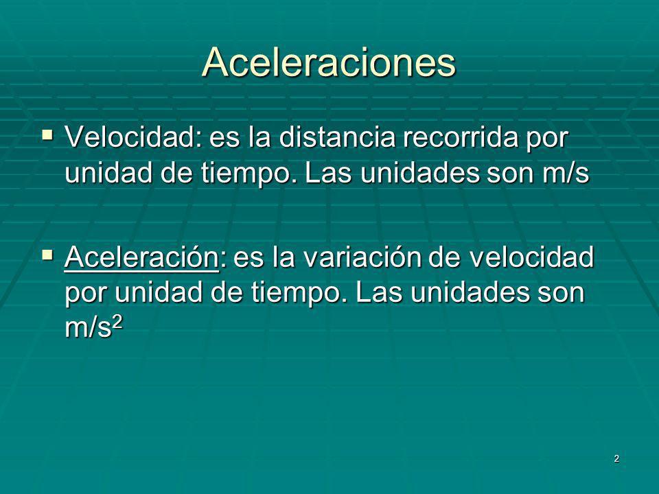Aceleraciones Velocidad: es la distancia recorrida por unidad de tiempo. Las unidades son m/s.