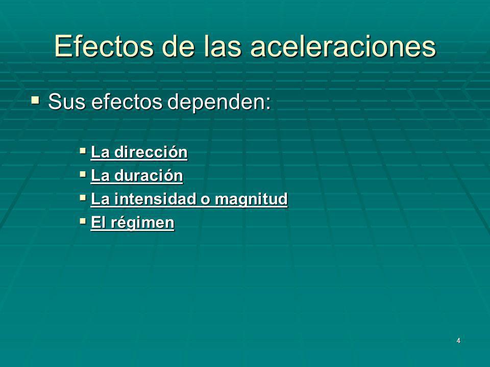 Efectos de las aceleraciones