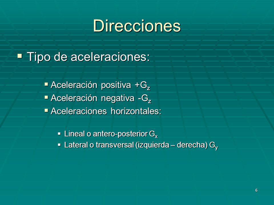 Direcciones Tipo de aceleraciones: Aceleración positiva +Gz