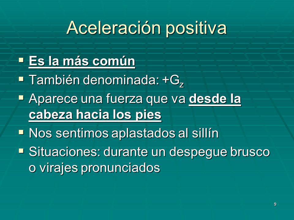 Aceleración positiva Es la más común También denominada: +Gz