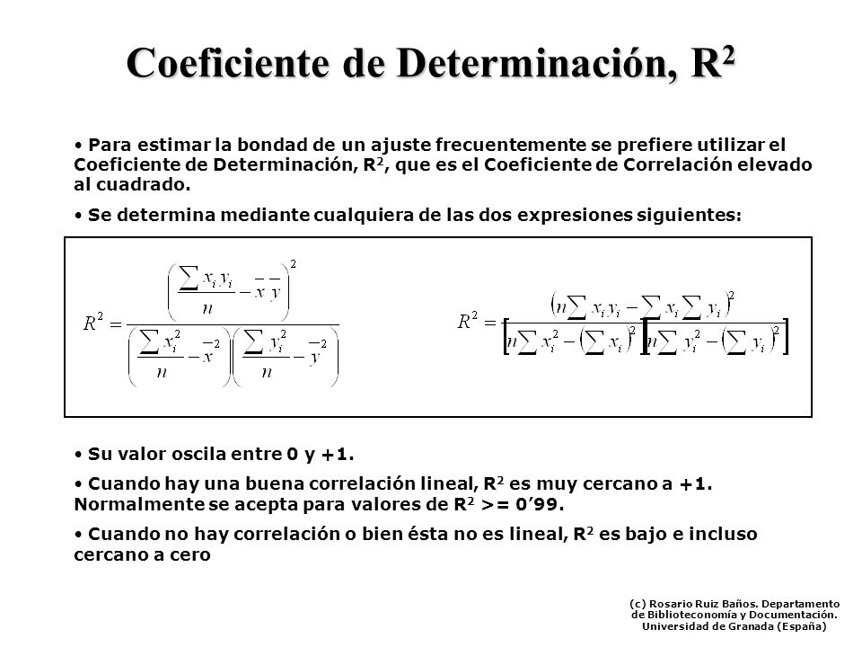 Coeficiente de Determinación, R2