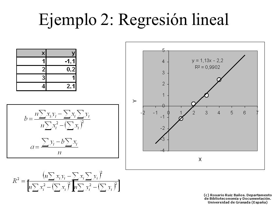 Ejemplo 2: Regresión lineal