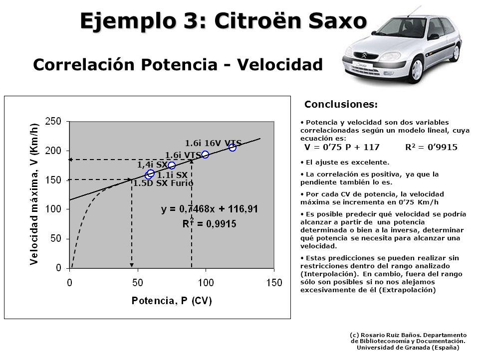 Ejemplo 3: Citroën Saxo Correlación Potencia - Velocidad Conclusiones: