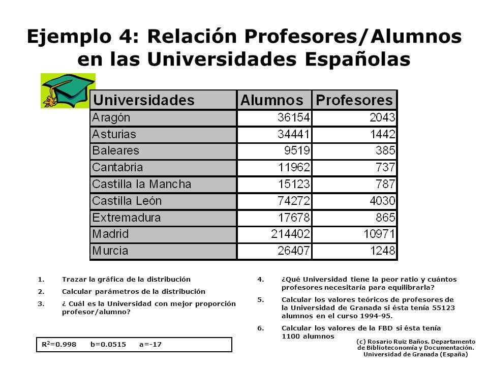 Ejemplo 4: Relación Profesores/Alumnos en las Universidades Españolas