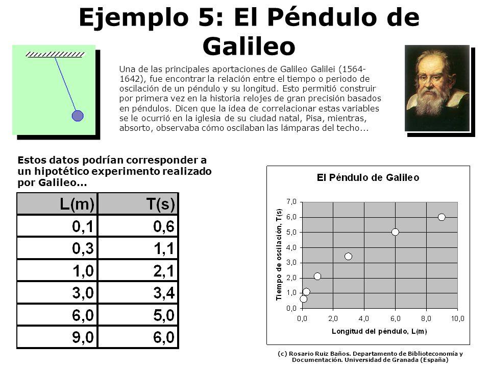 Ejemplo 5: El Péndulo de Galileo