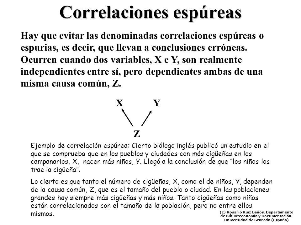 Correlaciones espúreas