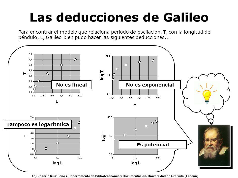 Las deducciones de Galileo